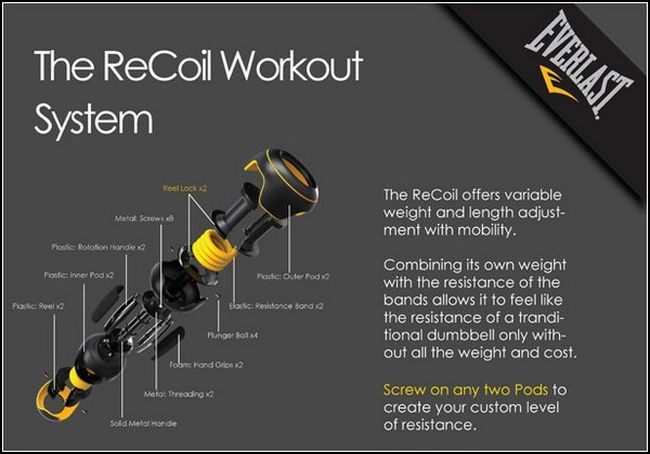 Гантели ReCoil Workout System